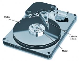 disco duro esquema