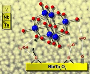estructura Ta_Nb