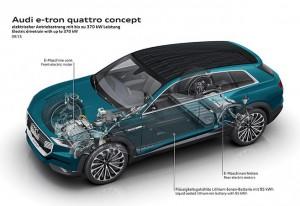 Audi híbrido eléctrico