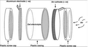 batería aluminio-ion aire