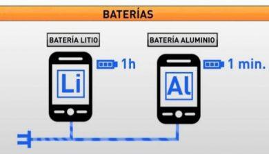 bateria ion-aluminio
