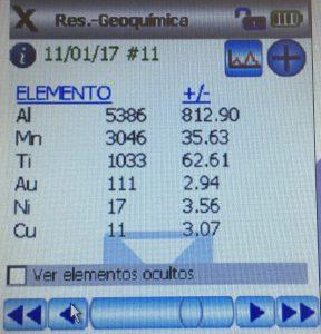 espectrómetro elemento Au