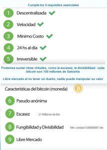 Bitcoins características