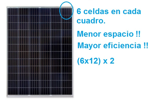 Panel solar 535_580 W diferencias