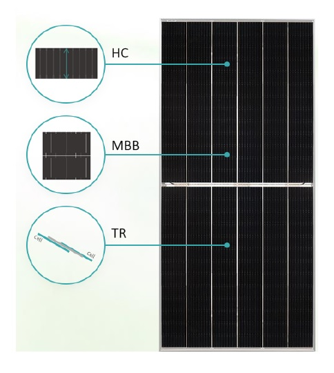 Tecnologia fotovoltaica